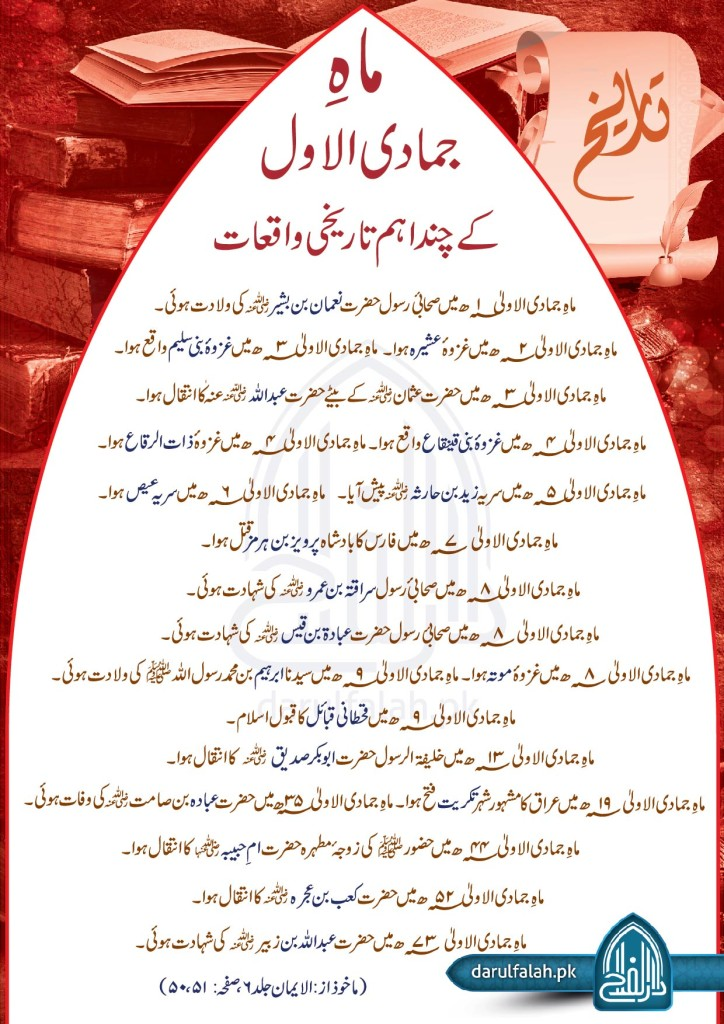 Maah e Jamadul Awwal Ky Chand eham Tarikhee Waqiaat