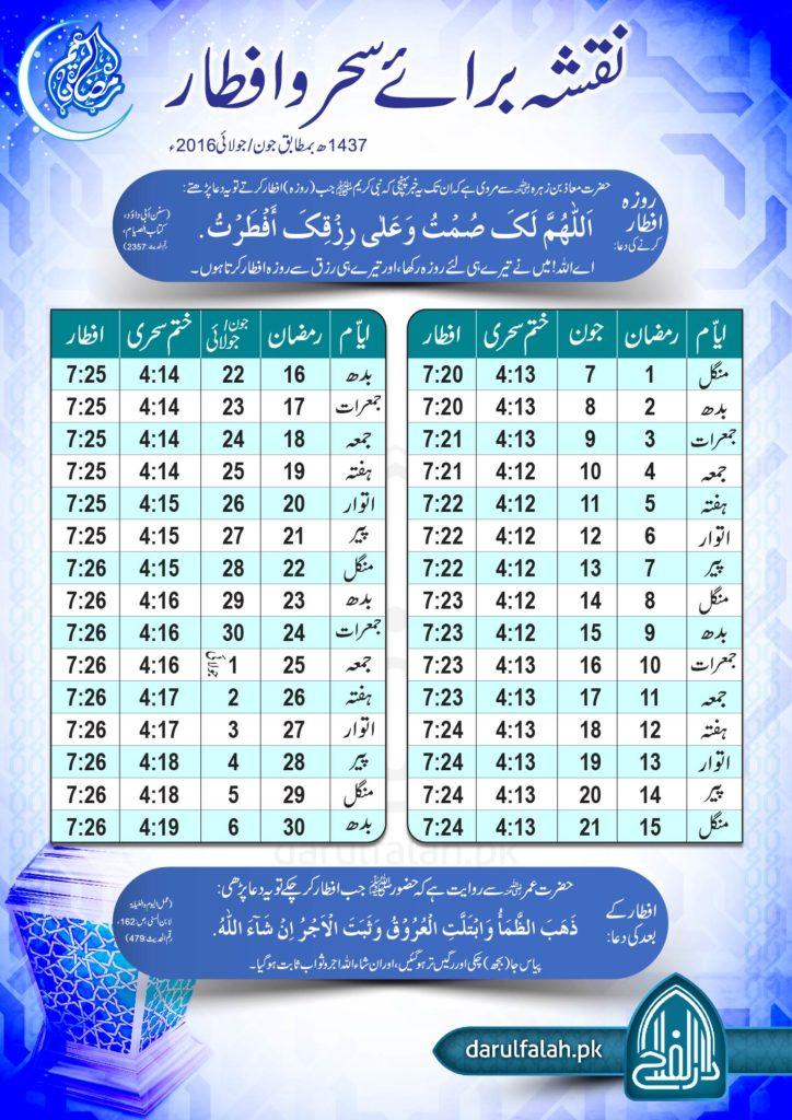 Ramzan Chart-01